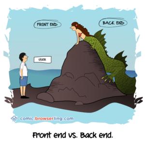 Backend Developer, Back end developer I