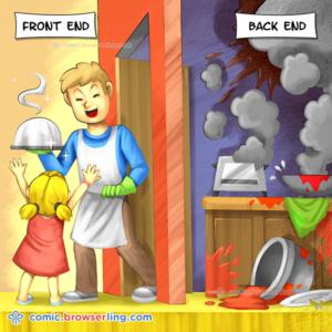 Backend Developer, Back end developer II