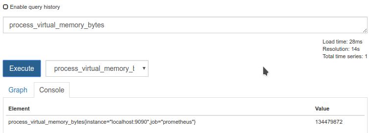 Prometheus metryki